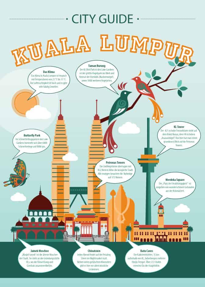 City Guide Kuala Lumpur